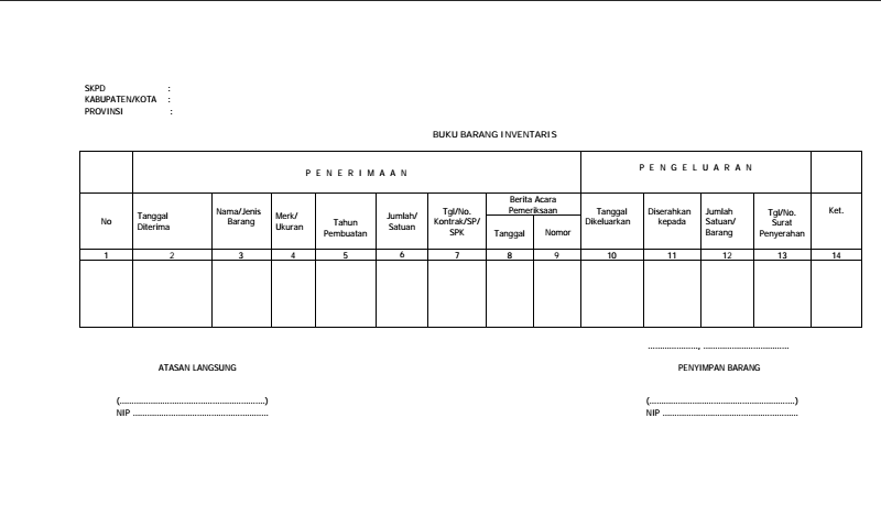 Contoh Buku Barang Inventaris dalam Inventaris Barang Sekolah