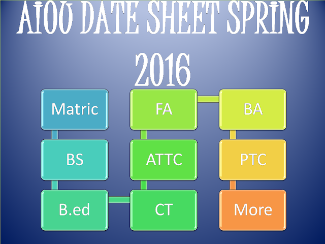 aiou matric date sheet spring 2016,aiou date sheet spring 2016 free download,aiou date sheet 2016 check online