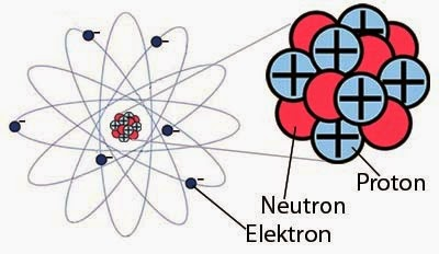Penemu Elektron