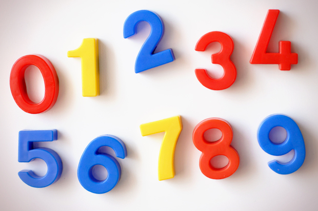 Operations and Usage of Numbers - Python