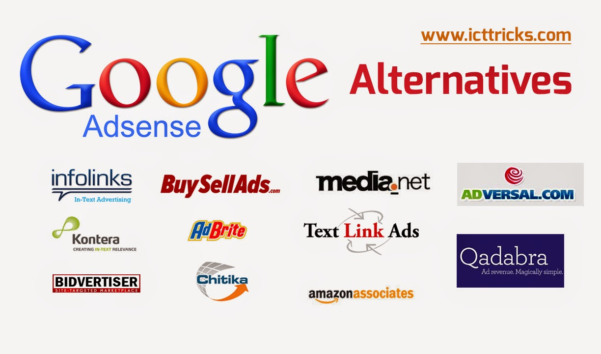 Google Adsense Alternatives to Monetize your Website