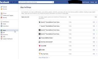 Akun Facebook Mengirim Pesan Sendiri