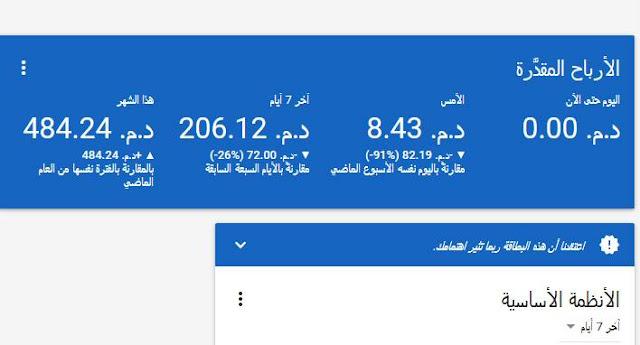 رفع سعر النقرة في جوجل ادسنس اليك الطريقة السليمة لرفع سعر النقرات