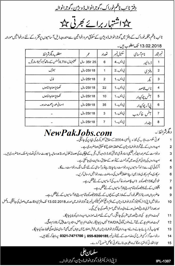 Latest 86 Jobs in Food Department Govt of Punjab Gujranwala Division 2018