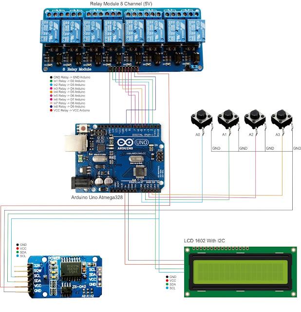 Programmable timer channel dengan arduino uno belajar