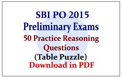 Sbi Po New Syllabus 2015 Pdf