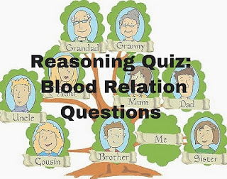 Daily Reasoning Ability Quiz on Blood Relation for IBPS, SBI & RBI Exam