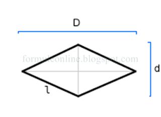 rombul formule