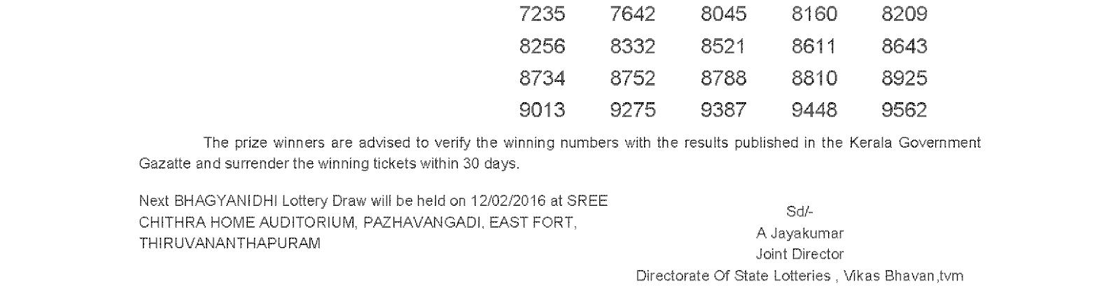 BHAGYANIDHI Lottery BN 223 Result 05-02-2016