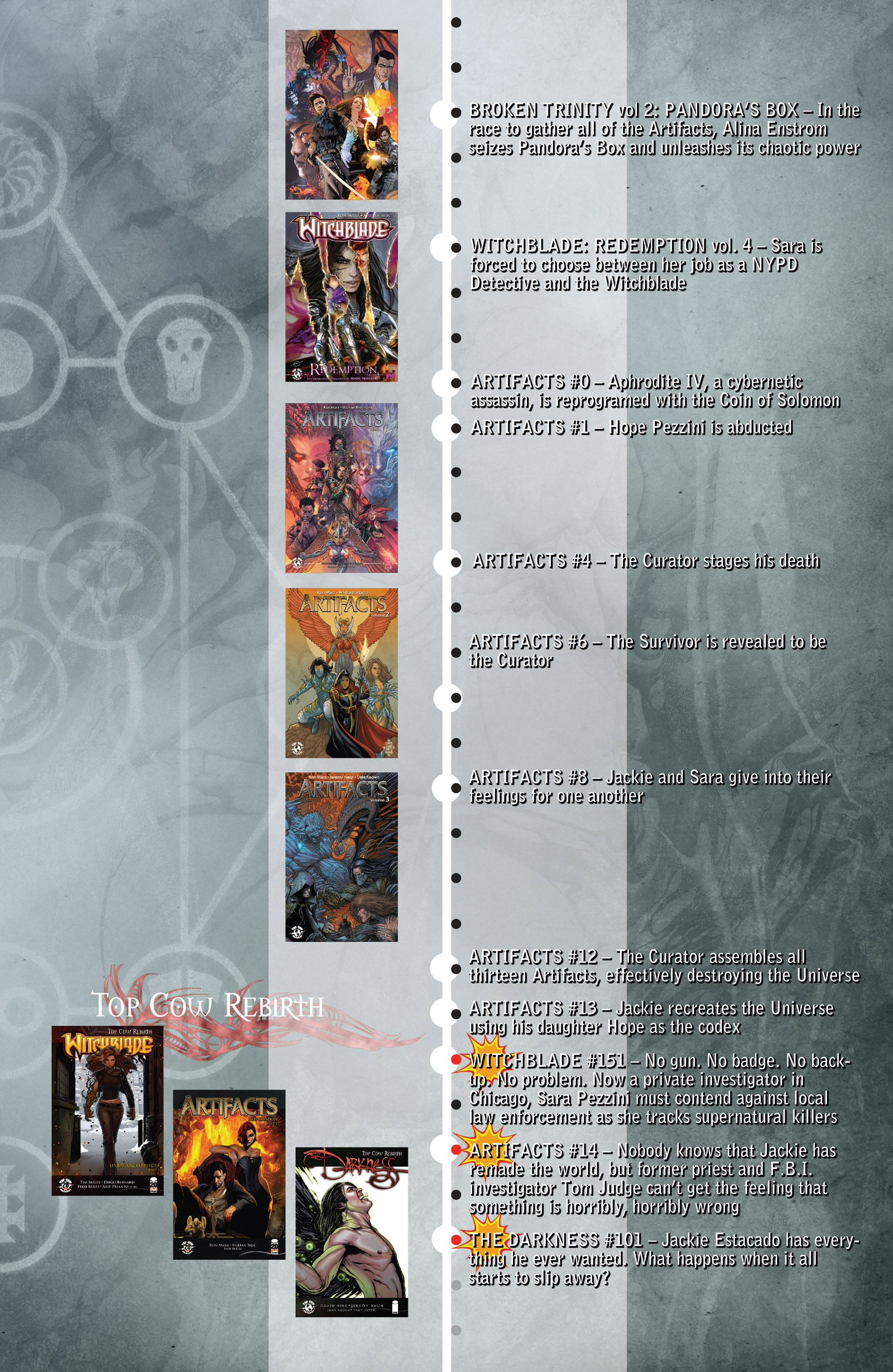 Read online Artifacts comic -  Issue #15 - 23