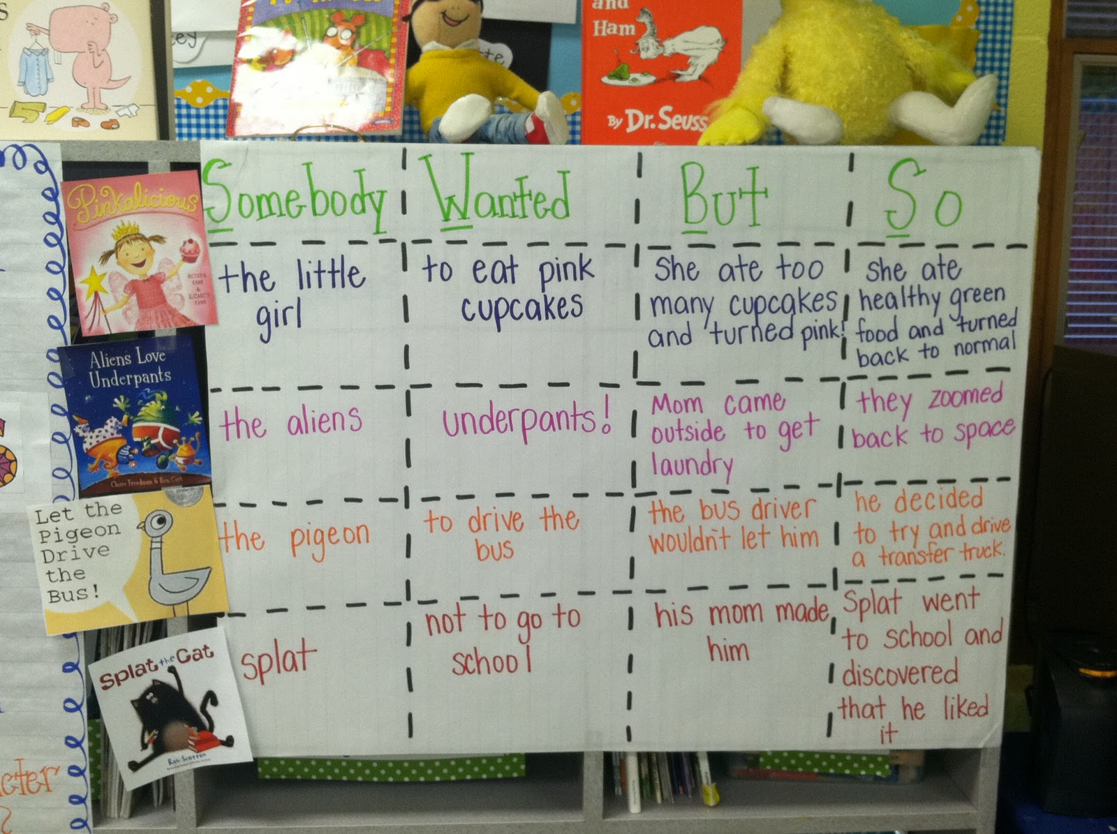 Life In First Grade Writing Activity