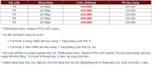 Lắp Đặt Internet FPT Phường Cao Thắng 1
