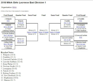 MIAA playoff bracket for girls lacrosse