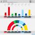 SWEDEN · Ipsos poll: V 10% (36), S 26% (93), MP 6% (21), C 8% (28), L 5% (18), M 17% (60), KD 7% (25), SD 19% (68)