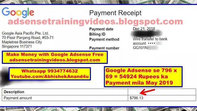 Google Adsense se 54000 Rupees ka payment proof 21 May 2019 | Google adsenes earning proof 21 may 2019 | Google adsense bank payment proof 21 may 2019