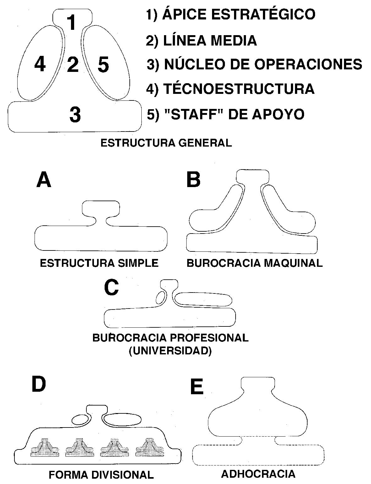 Administracion Para Informatica Marzo 2015