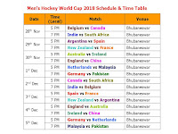 2018 Men's Hockey World Cup schedule, Men's Hockey World Cup 2018 Schedule & Time Table, FIH Hockey World Cup 2018, Kalinga Stadium Bhubaneswar, Odisha, India hockey team, hockey world cup 2018 all teams & player list, 2018 hockey world cup all teams, India vs Pakistan match, local time, gmt time, place venue, match score, live match, odisha hockey world cup 2018, India hockey world cup 2018 schedule, FIH world cup 2018, full schedule hockey world cup 2018, fixture hockey world cup 2018, hockey men's world cup 2018,  Teams: Belgium, Canada, India, South Africa, Argentina, Spain, New Zealand, France, Australia, Ireland, England, China, Netherlands, Malaysia, Germany, Pakistan