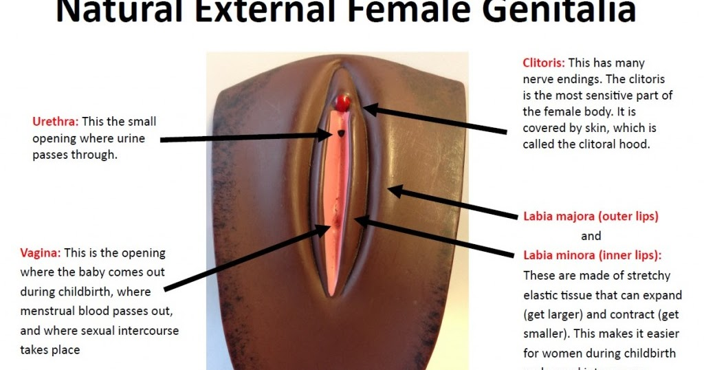 Removal of the clitoris in women
