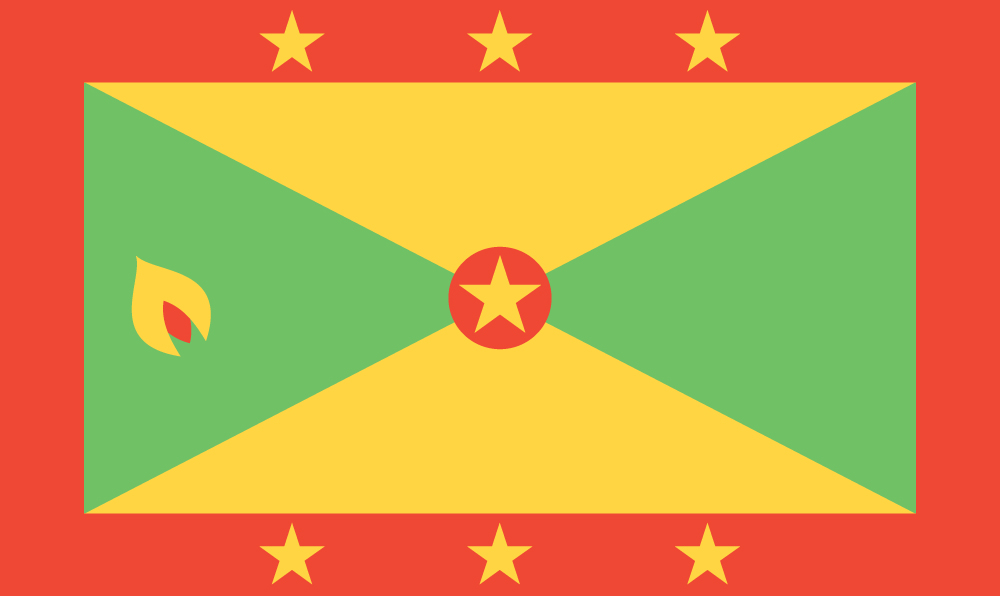 Grenada Flag Meaning and History
