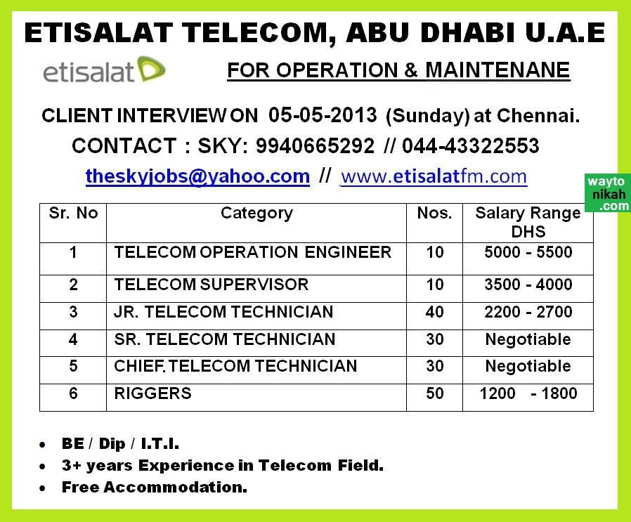 Etisalat Telecom, Abudhabi Vacancies - Gulf Jobs for Malayalees
