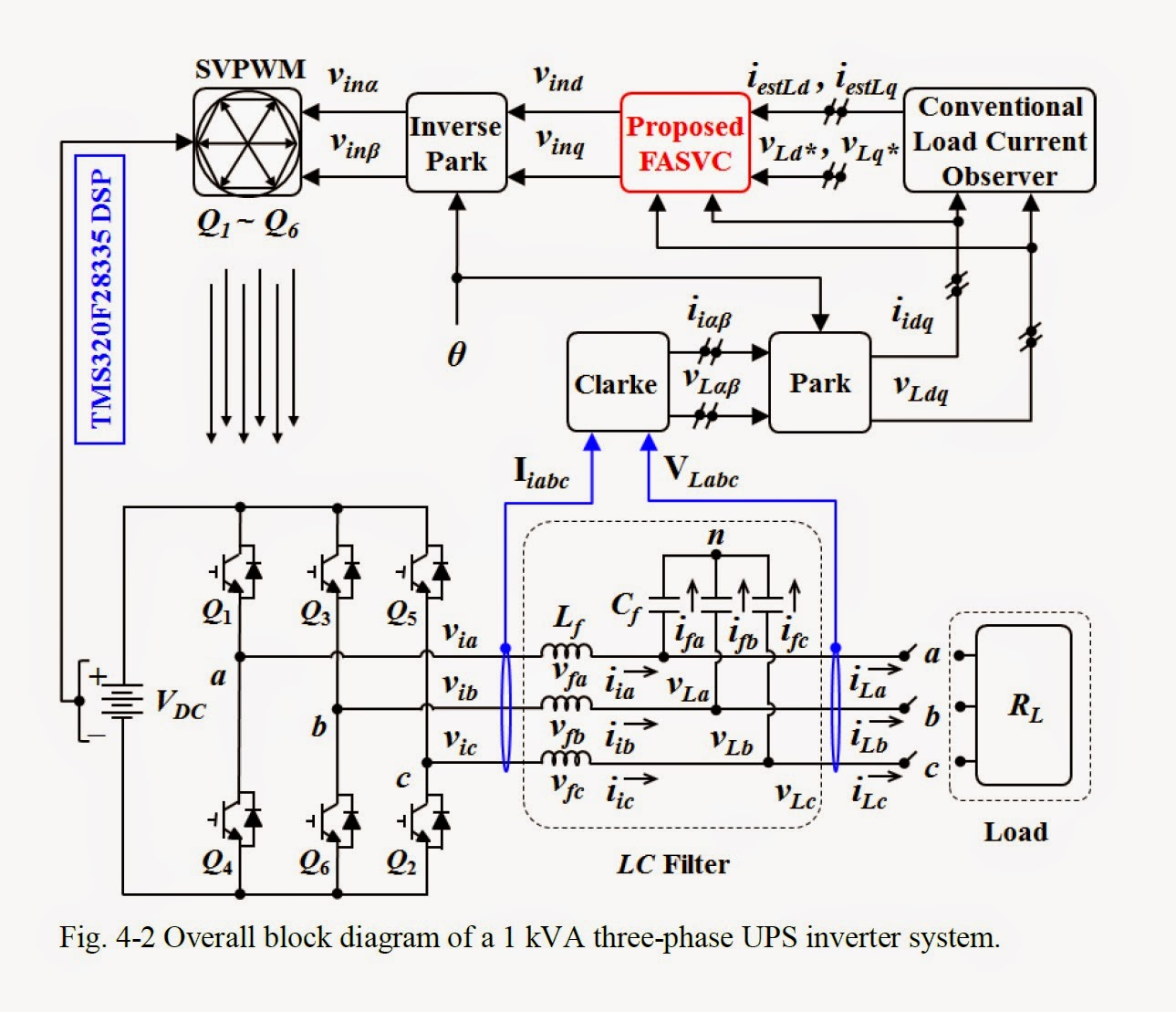 Power Electronics Electrnica De Potencia Leistungselektronik 3 Phase Ups Block Diagram Abstract Nowadays The Nonlinear Nature Of Electric Loads Leads To A Strong Demand High Quality And Reliable Source Both By Customers