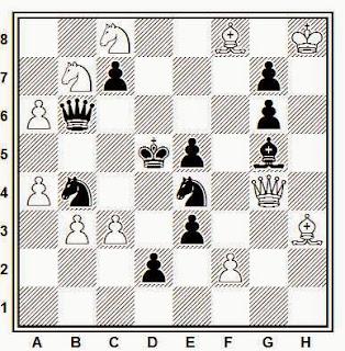 Problema de mate en 2 compuesto por Jordi Breu i Noguera (Problemas, 1991)