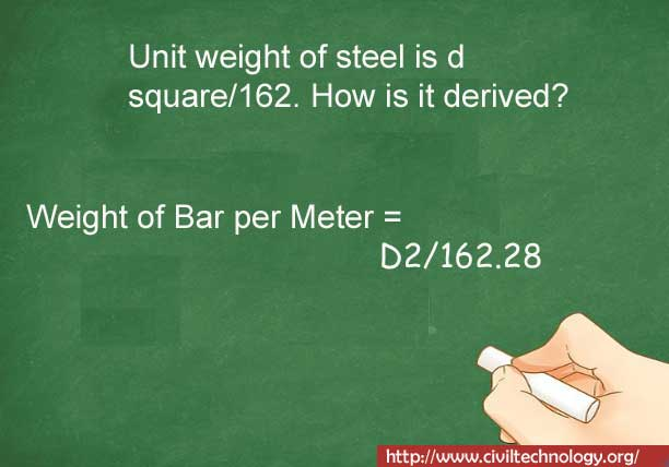 Unit weight of steel is d square/162. How is it derived