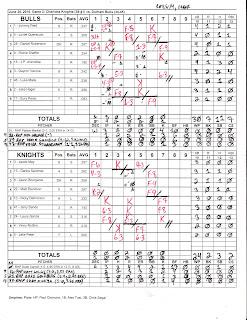 Bulls vs. Knights, Game 2, 06-28-16. Bulls win, 7-2.