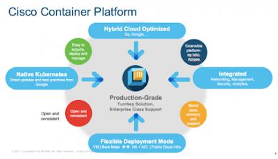 Cisco Container Platform, Cisco Tutorials and Materials, Cisco Guides, Cisco Certifications, Cisco Learning