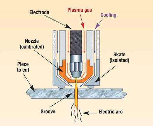 principles of plasma diagnostics pdf