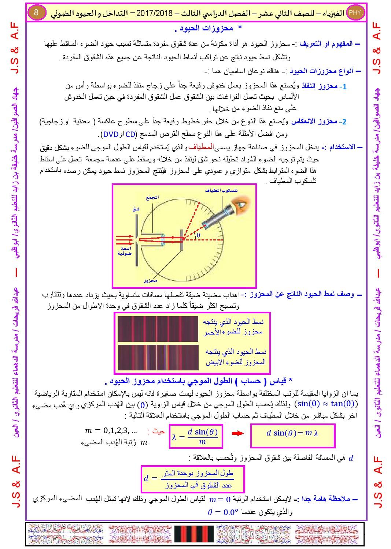 التداخل والحيود مصادر الفصول المصدر السعودي