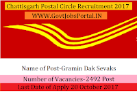 Chattisgarh Postal Circle Recruitment 2017– 2492 Gramin Dak Sevak