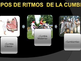 http://es.slideshare.net/rosmery-yuli/lo-maravilloso-que-es-la-cumbia