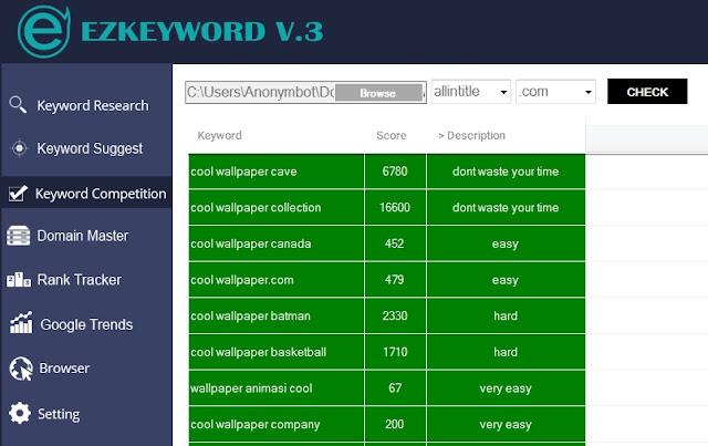 Riset keyword dengan Ezkeyword