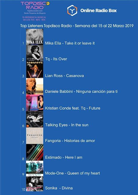 Top Ten Listeners Semana del 15 al 22 Marzo 2019