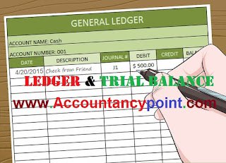 Ledger & Trial Balance - MCQs with Answers