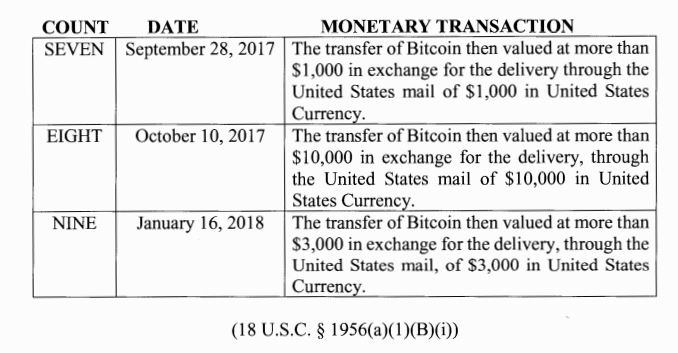 Dark Markets' Weakness? Cashing out the Bitcoin to USD! - Security