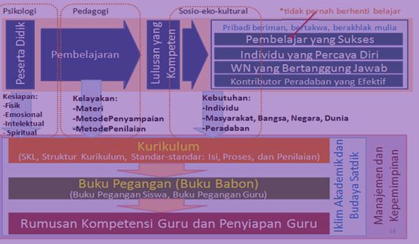 Download Contoh SKL SK KD RPP Silabus Promes Prota Bahasa Arab MA Kelas XII