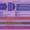 Contoh SKL SK KD RPP Silabus Promes Prota Bahasa Arab MA Kelas XII