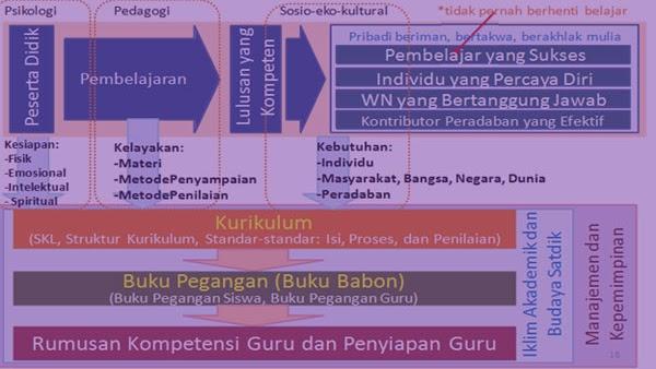 Contoh SKL SK KD RPP Silabus Promes Prota Bahasa Arab MA ...
