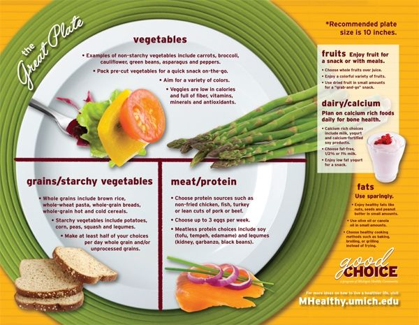 Diet Sesuai Jenis Genetik Tubuh