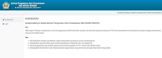 Halaman Dashboard Frontend, IT Sasak