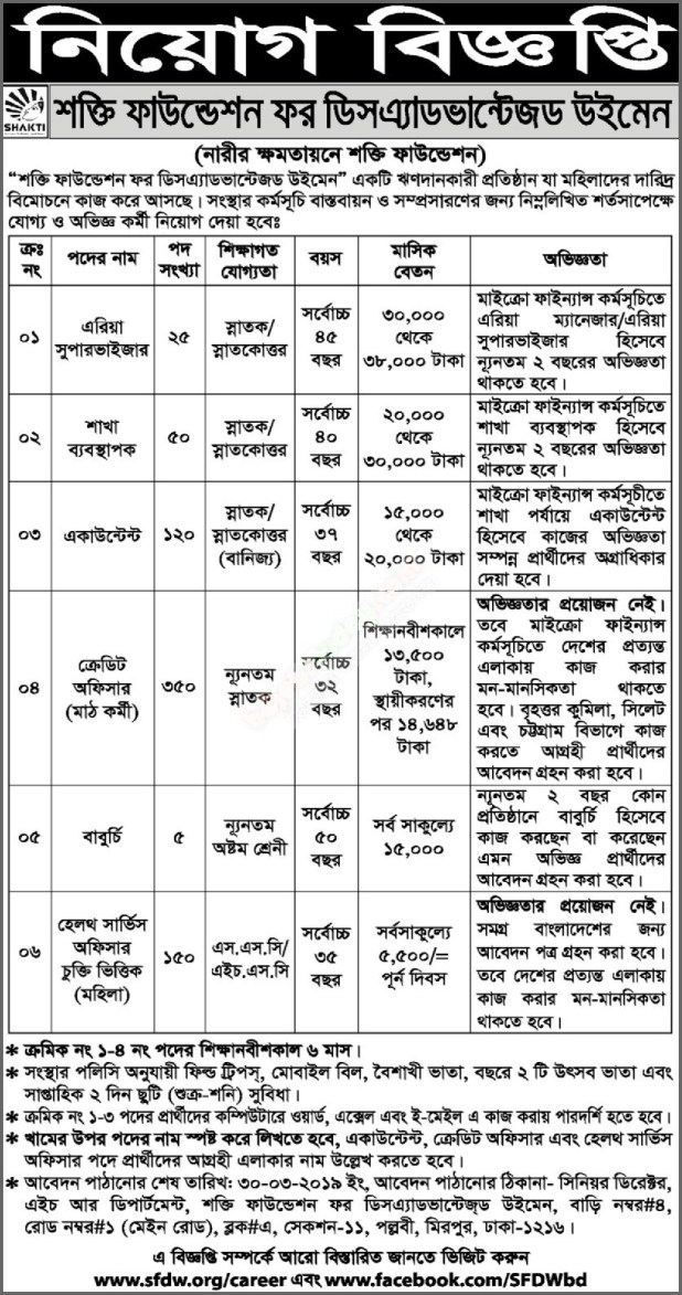 Shakti Foundation Job Circular 2019 : Apply now