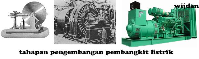 Generator awal dan terbaru