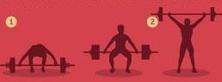 Aquecimento Olímpico: Levantamento de Peso