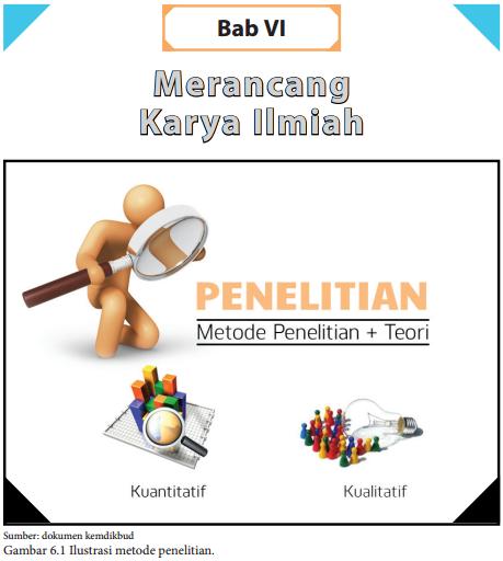Rpp Teks Karya Ilmiah Kelas Xi Semester 2 Kurikulum 2013 Edisi Revisi Zuhri Indonesia