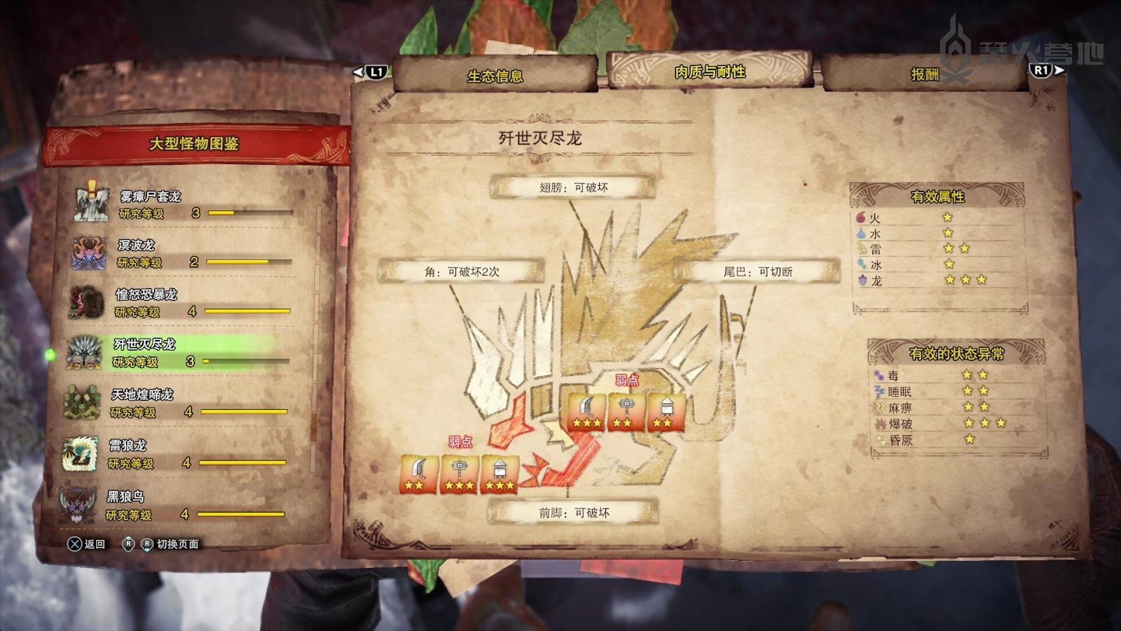 mhw Iceborne 殲世滅盡龍屬性弱點攻略 - 魔物獵人 世界 Monster Hunter World 遊戲世界