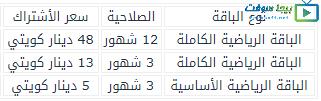 اسعار اشتراك بي ان سبورت في الكويت