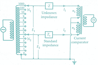 measurement-capacitance-inductance-phase-angle-transformer-ratio-bridge