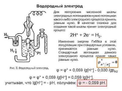 """что такое """"водородный электрод""""?"""